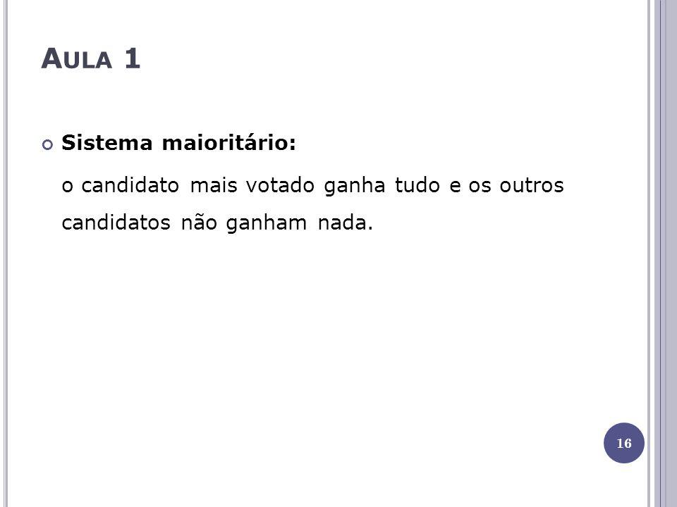 A ULA 1 Sistema maioritário: o candidato mais votado ganha tudo e os outros candidatos não ganham nada. 16