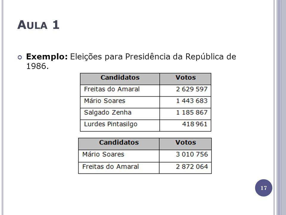 A ULA 1 Exemplo: Eleições para Presidência da República de 1986. 17