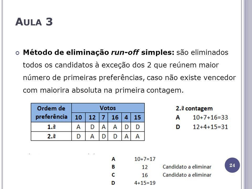 A ULA 3 Método de eliminação run-off simples: são eliminados todos os candidatos à exceção dos 2 que reúnem maior número de primeiras preferências, caso não existe vencedor com maiorira absoluta na primeira contagem.