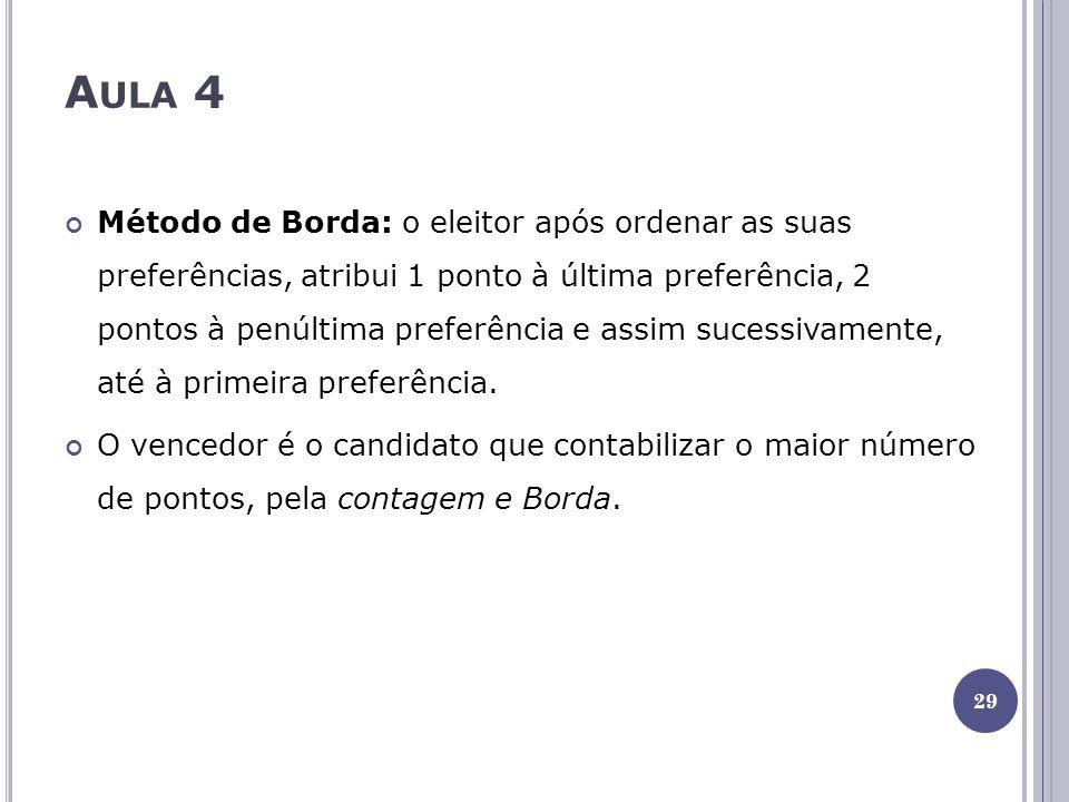 A ULA 4 Método de Borda: o eleitor após ordenar as suas preferências, atribui 1 ponto à última preferência, 2 pontos à penúltima preferência e assim sucessivamente, até à primeira preferência.
