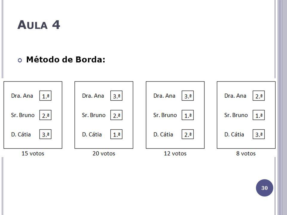 A ULA 4 Método de Borda: 30