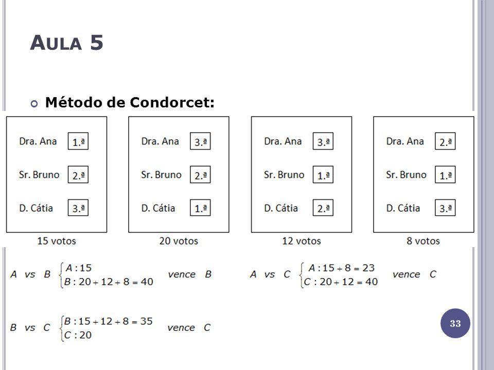 A ULA 5 Método de Condorcet: 33