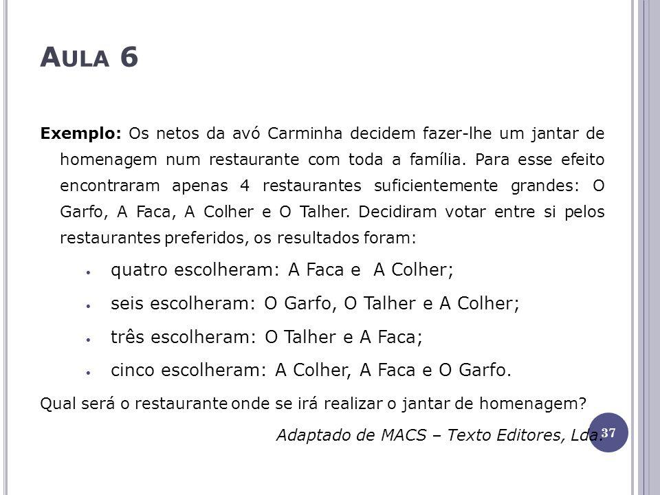 A ULA 6 Exemplo: Os netos da avó Carminha decidem fazer-lhe um jantar de homenagem num restaurante com toda a família. Para esse efeito encontraram ap