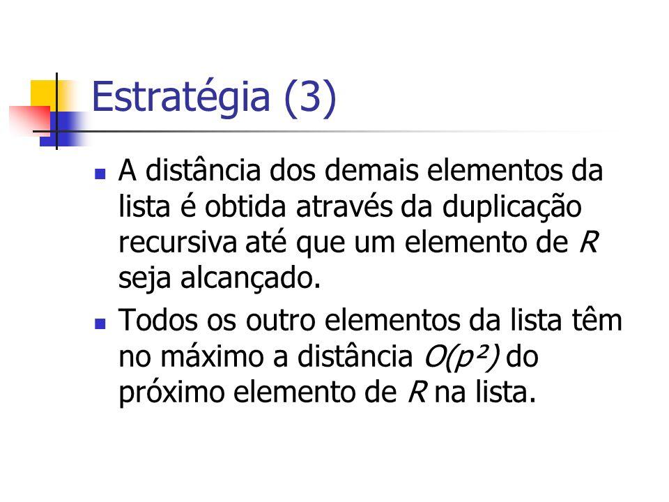 Estratégia (3) A distância dos demais elementos da lista é obtida através da duplicação recursiva até que um elemento de R seja alcançado.