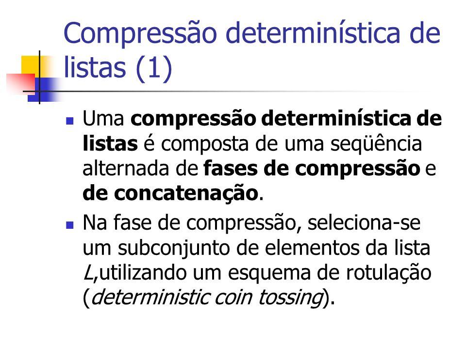 Compressão determinística de listas (1) Uma compressão determinística de listas é composta de uma seqüência alternada de fases de compressão e de concatenação.