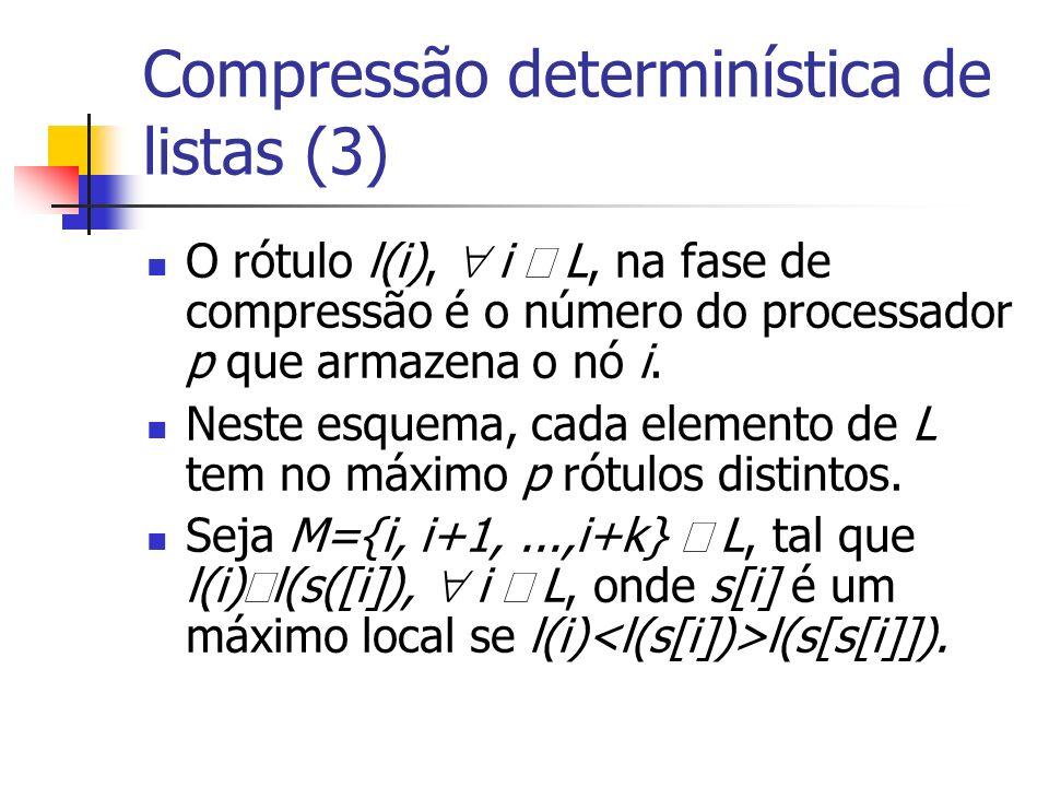 Compressão determinística de listas (3) O rótulo l(i), i L, na fase de compressão é o número do processador p que armazena o nó i.