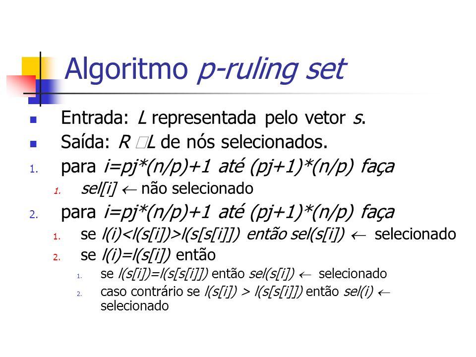 Algoritmo p-ruling set Entrada: L representada pelo vetor s.