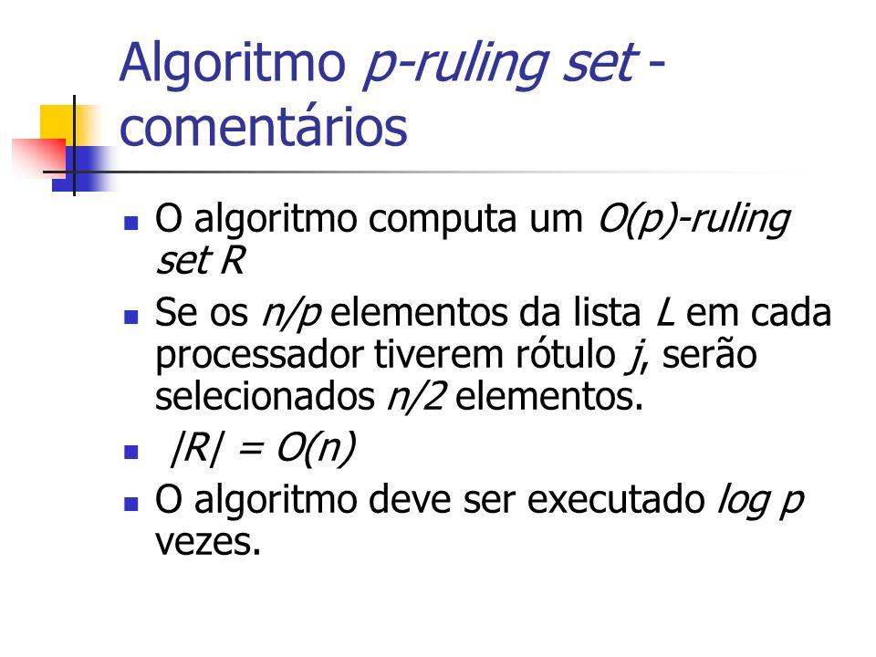 Algoritmo p-ruling set - comentários O algoritmo computa um O(p)-ruling set R Se os n/p elementos da lista L em cada processador tiverem rótulo j, serão selecionados n/2 elementos.