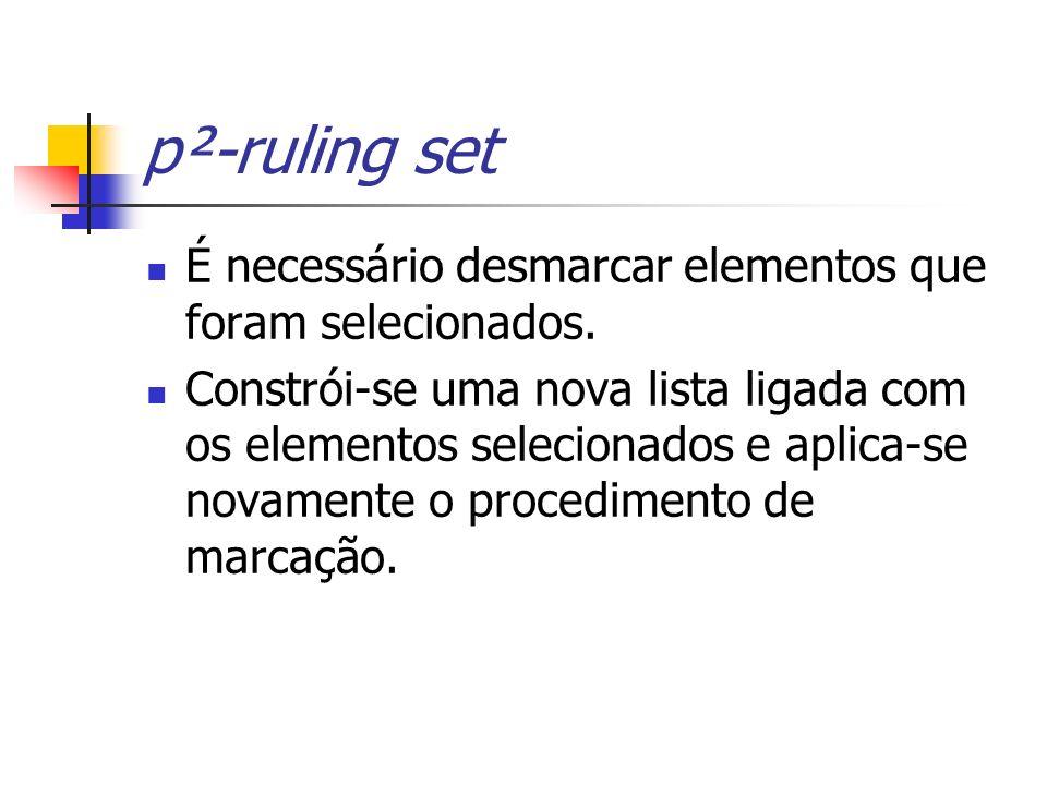 p²-ruling set É necessário desmarcar elementos que foram selecionados.