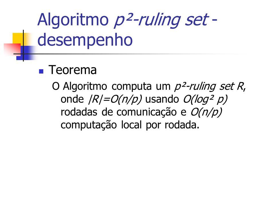 Algoritmo p²-ruling set - desempenho Teorema O Algoritmo computa um p²-ruling set R, onde |R|=O(n/p) usando O(log² p) rodadas de comunicação e O(n/p) computação local por rodada.