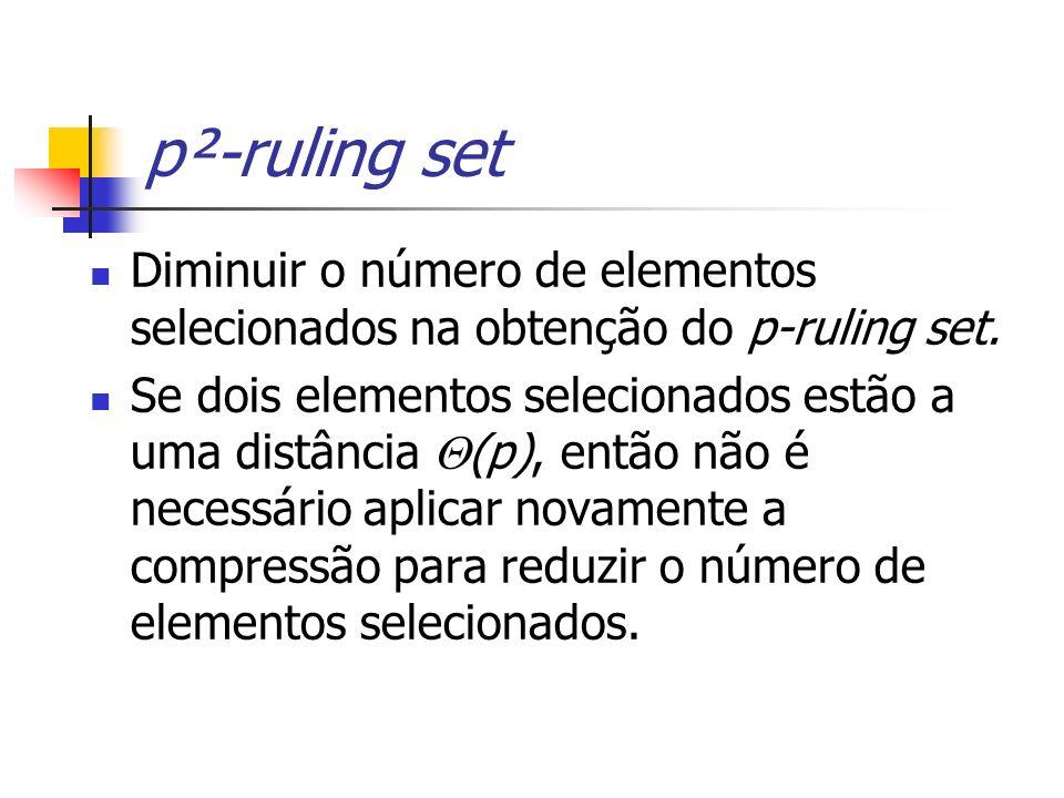 p²-ruling set Diminuir o número de elementos selecionados na obtenção do p-ruling set.