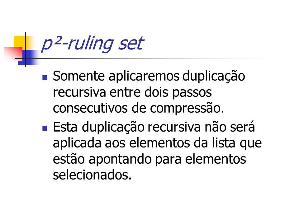 p²-ruling set Somente aplicaremos duplicação recursiva entre dois passos consecutivos de compressão.