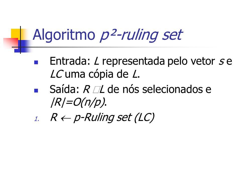 Algoritmo p²-ruling set Entrada: L representada pelo vetor s e LC uma cópia de L.