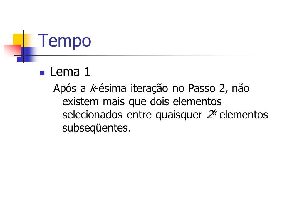 Tempo Lema 1 Após a k-ésima iteração no Passo 2, não existem mais que dois elementos selecionados entre quaisquer 2 k elementos subseqüentes.
