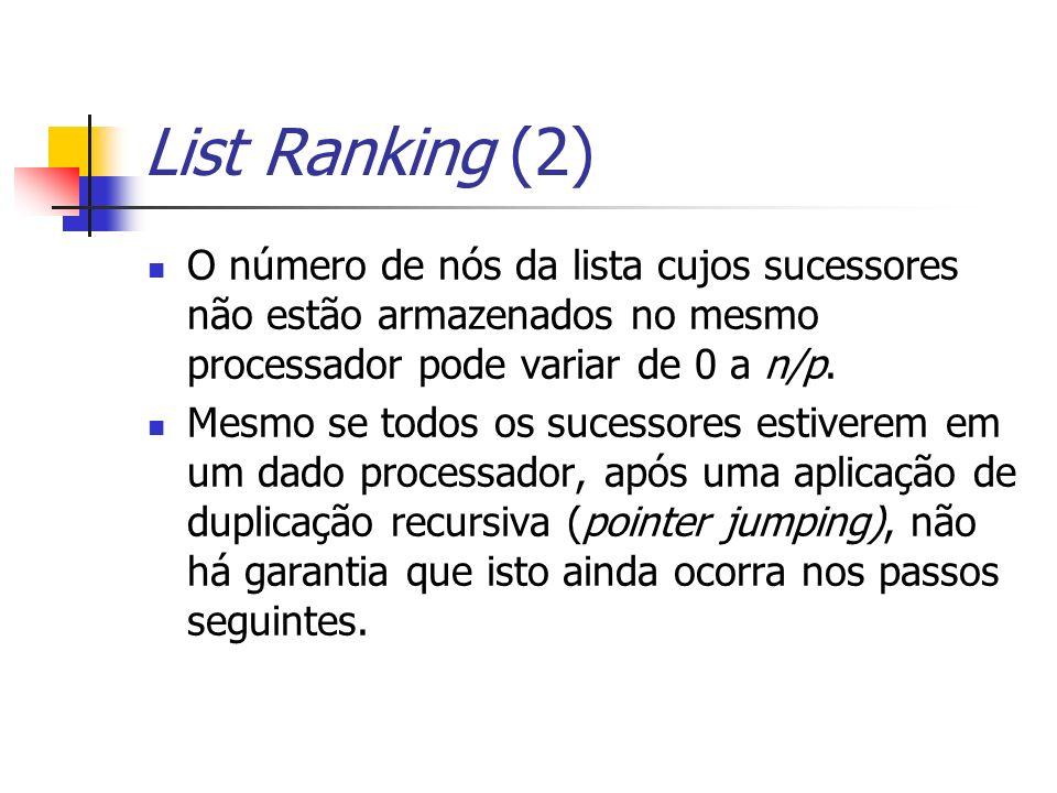 List Ranking (2) O número de nós da lista cujos sucessores não estão armazenados no mesmo processador pode variar de 0 a n/p.