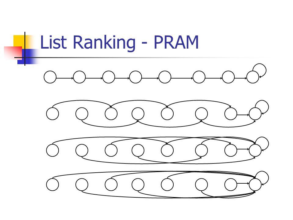 List Ranking - PRAM