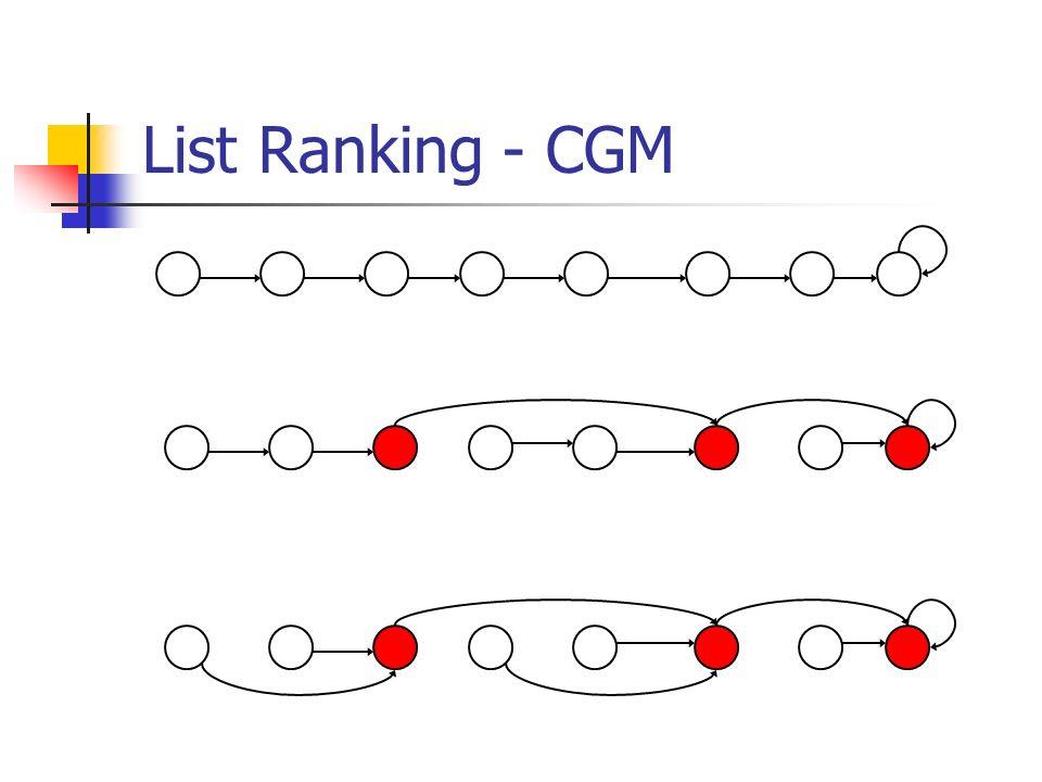 List Ranking - CGM