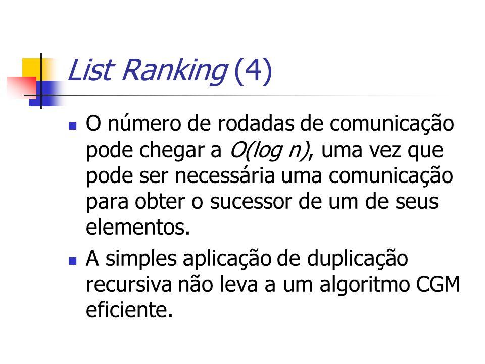 List Ranking (4) O número de rodadas de comunicação pode chegar a O(log n), uma vez que pode ser necessária uma comunicação para obter o sucessor de um de seus elementos.