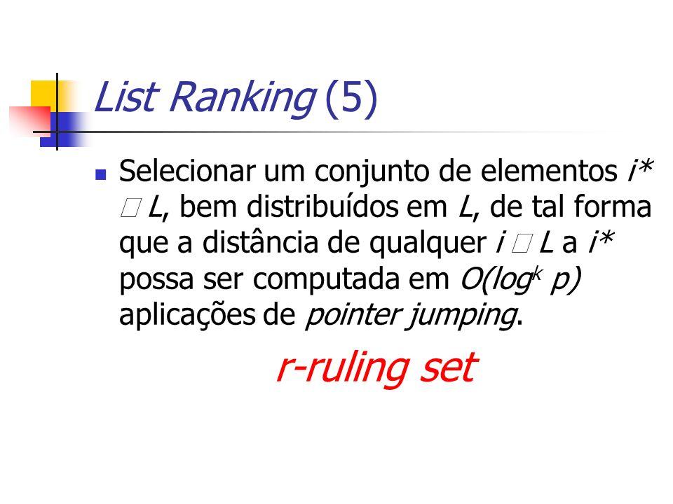List Ranking (5) Selecionar um conjunto de elementos i* L, bem distribuídos em L, de tal forma que a distância de qualquer i L a i* possa ser computada em O(log k p) aplicações de pointer jumping.