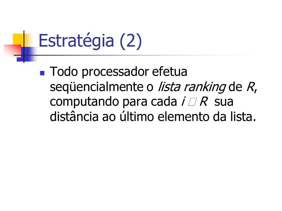 Estratégia (2) Todo processador efetua seqüencialmente o lista ranking de R, computando para cada i R sua distância ao último elemento da lista.