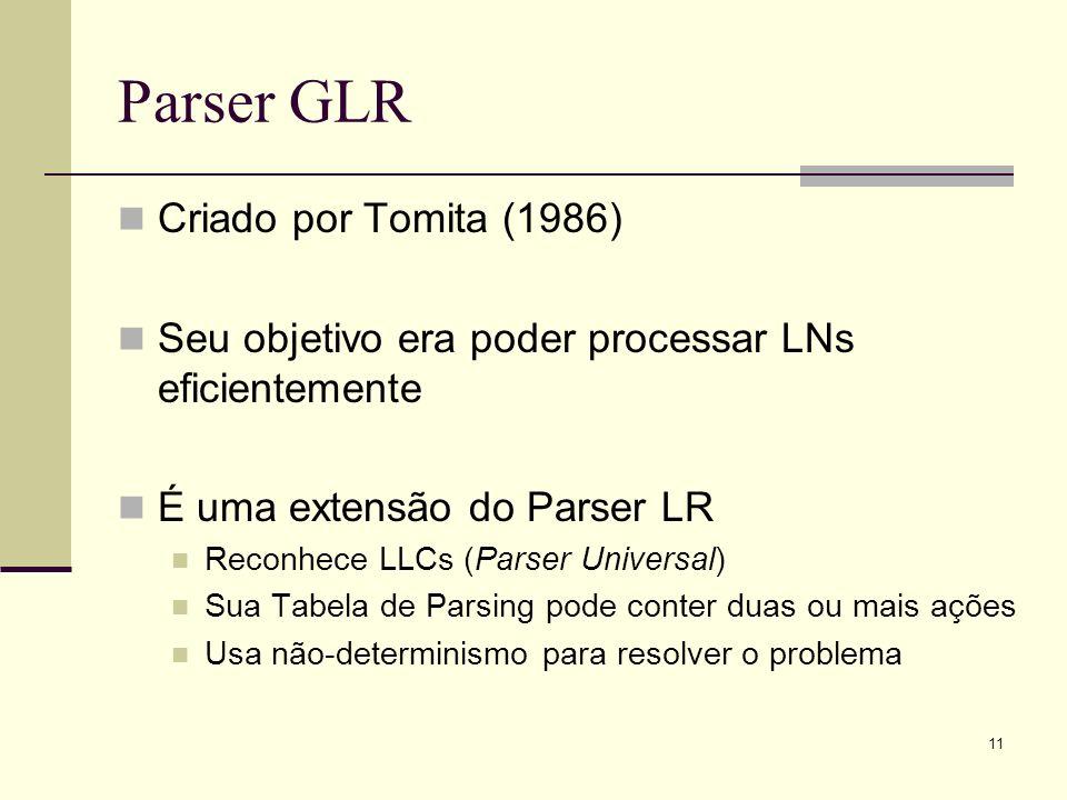 11 Parser GLR Criado por Tomita (1986) Seu objetivo era poder processar LNs eficientemente É uma extensão do Parser LR Reconhece LLCs (Parser Universa