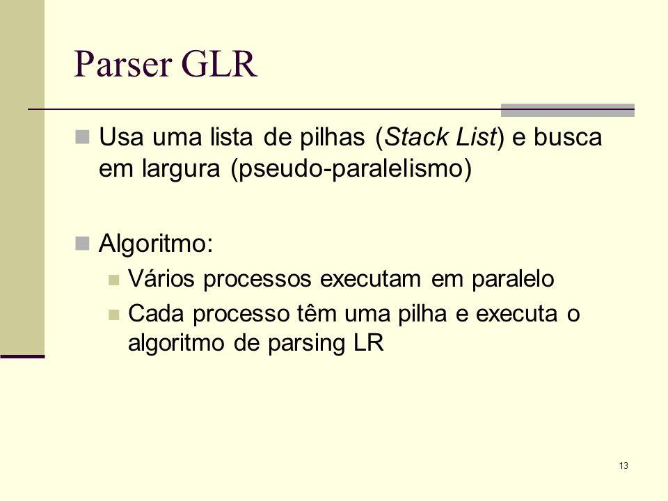 13 Parser GLR Usa uma lista de pilhas (Stack List) e busca em largura (pseudo-paralelismo) Algoritmo: Vários processos executam em paralelo Cada proce