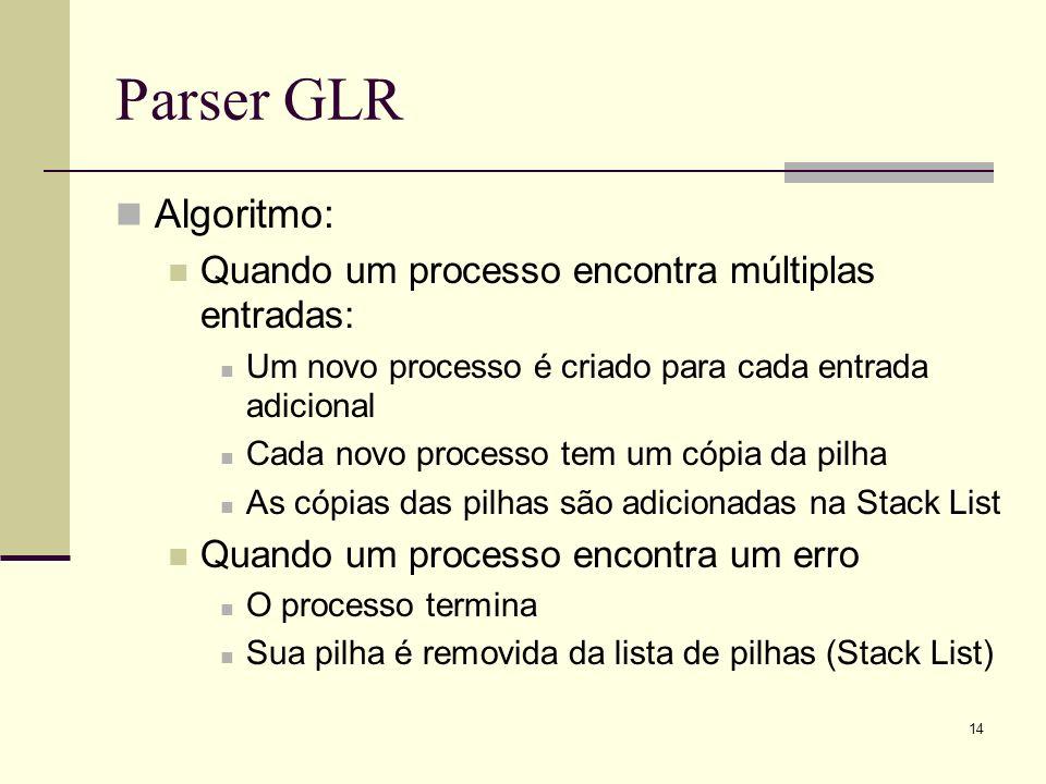 14 Parser GLR Algoritmo: Quando um processo encontra múltiplas entradas: Um novo processo é criado para cada entrada adicional Cada novo processo tem