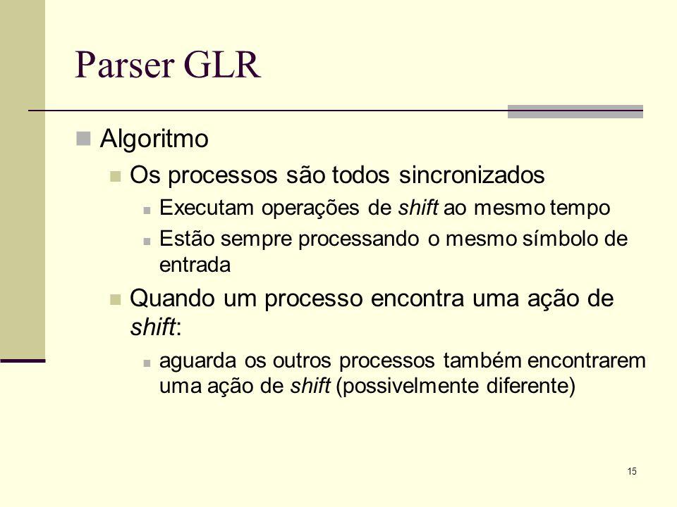 15 Parser GLR Algoritmo Os processos são todos sincronizados Executam operações de shift ao mesmo tempo Estão sempre processando o mesmo símbolo de en