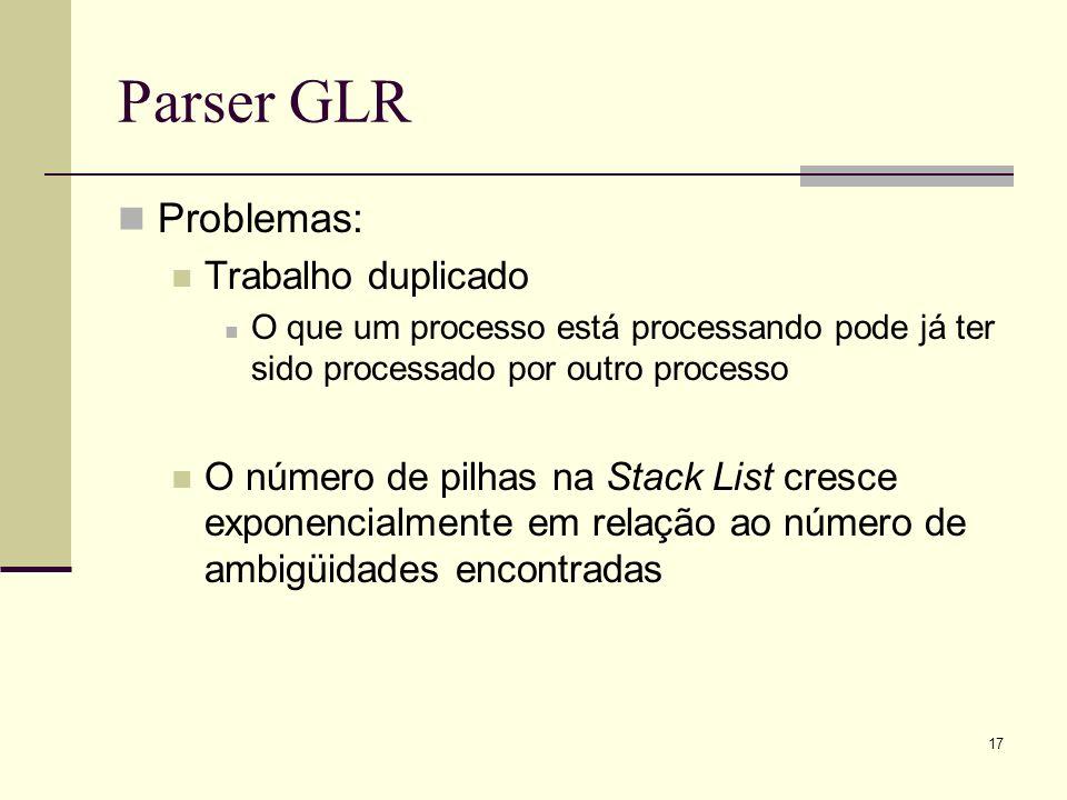 17 Parser GLR Problemas: Trabalho duplicado O que um processo está processando pode já ter sido processado por outro processo O número de pilhas na St