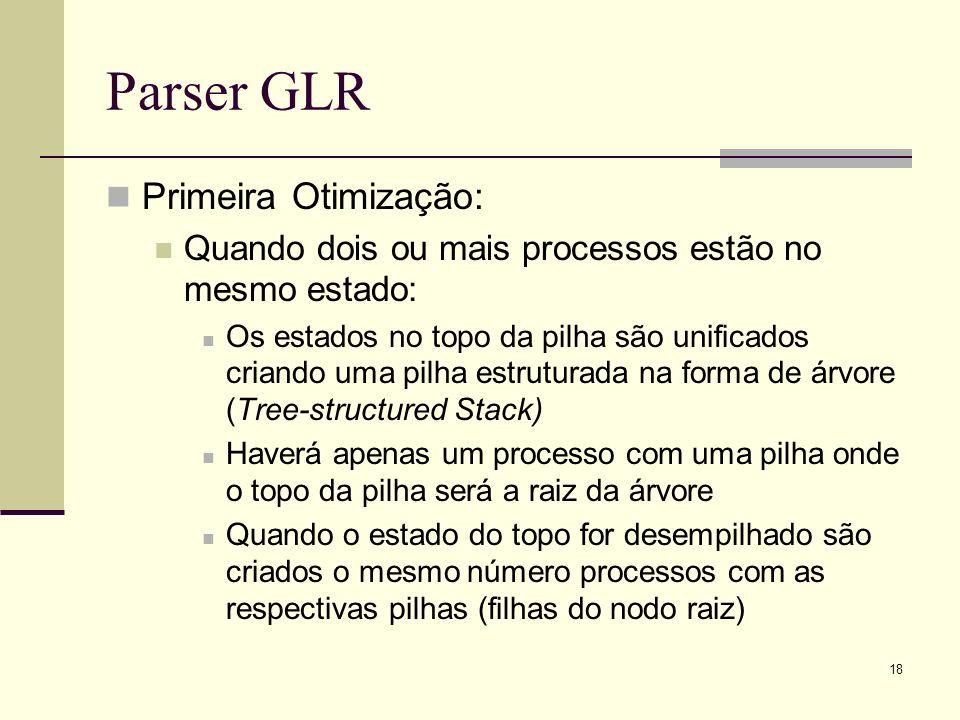 18 Parser GLR Primeira Otimização: Quando dois ou mais processos estão no mesmo estado: Os estados no topo da pilha são unificados criando uma pilha e