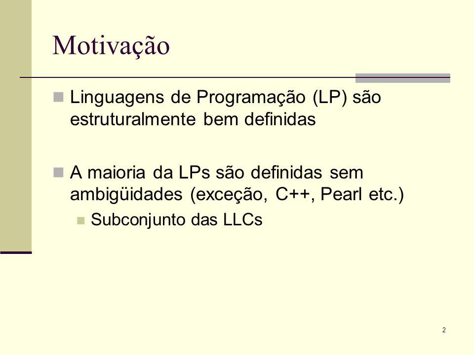 2 Motivação Linguagens de Programação (LP) são estruturalmente bem definidas A maioria da LPs são definidas sem ambigüidades (exceção, C++, Pearl etc.