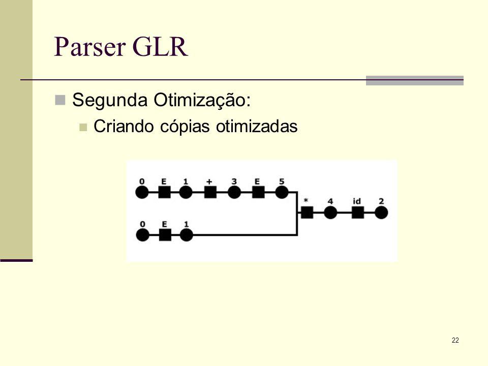 22 Parser GLR Segunda Otimização: Criando cópias otimizadas