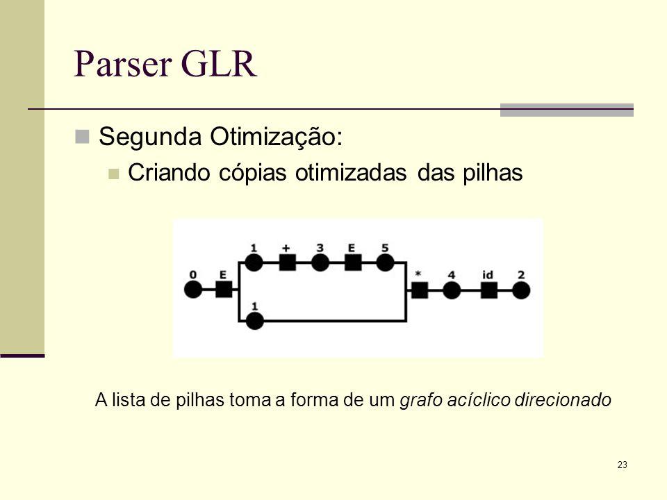 23 Parser GLR Segunda Otimização: Criando cópias otimizadas das pilhas A lista de pilhas toma a forma de um grafo acíclico direcionado