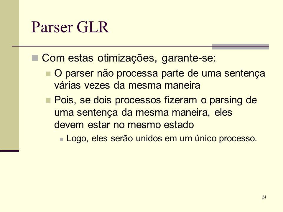 24 Parser GLR Com estas otimizações, garante-se: O parser não processa parte de uma sentença várias vezes da mesma maneira Pois, se dois processos fiz