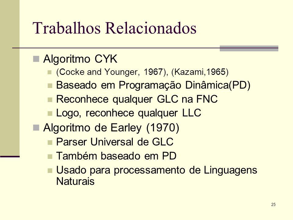 25 Trabalhos Relacionados Algoritmo CYK (Cocke and Younger, 1967), (Kazami,1965) Baseado em Programação Dinâmica(PD) Reconhece qualquer GLC na FNC Log