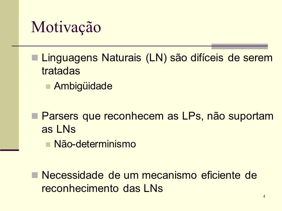 4 Motivação Linguagens Naturais (LN) são difíceis de serem tratadas Ambigüidade Parsers que reconhecem as LPs, não suportam as LNs Não-determinismo Ne