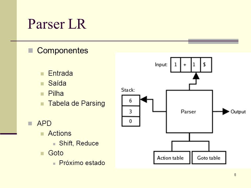 8 Parser LR Componentes Entrada Saída Pilha Tabela de Parsing APD Actions Shift, Reduce Goto Próximo estado