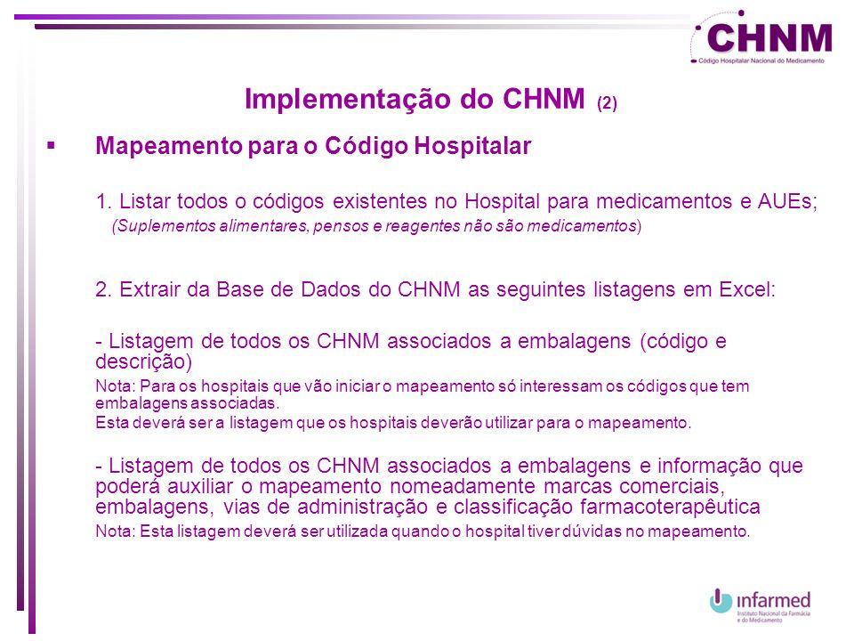 Implementação do CHNM (2) Mapeamento para o Código Hospitalar 1. Listar todos o códigos existentes no Hospital para medicamentos e AUEs; (Suplementos