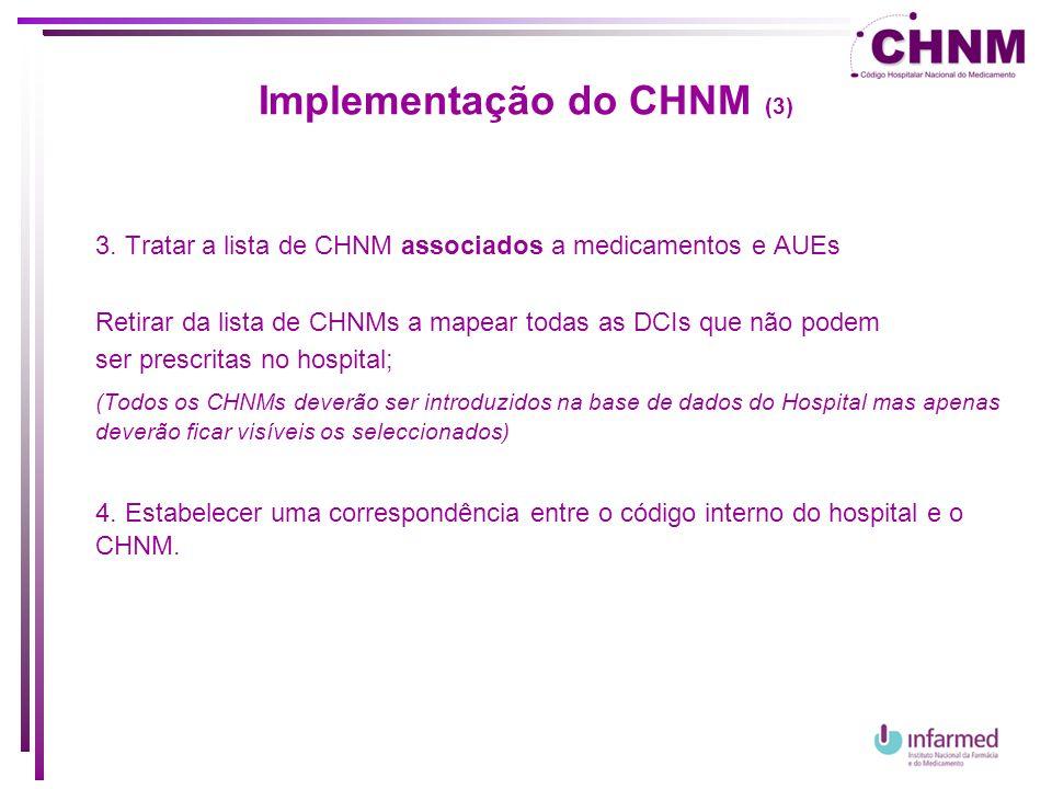 Implementação do CHNM (3) Código do Hospital versus CHNM Código do HospitalDescrição do Hospital 116404005ACIDO FUSIDICO 1% GELE OFTALMICO BISN 5 G 116404008ACIDO FUSIDICO 1% GELE OFTALMICO BISN UNITARIA 0,2 G 115604287ACIDO FUSIDICO 2% CREME BISN 15 G 115604010ACIDO FUSIDICO 2% POM BISN 15 G CHNMDescrição do CHNM 10000027Ácido fusídico 2 mg/0.2 g Col, susp Recip unid 0,2 g 10000034Ácido fusídico 250 mg Comp 10000066Ácido fusídico 10 mg/g Gel oft Bisn 5 g 10000041Ácido fusídico 20 mg/g Cr Bisn 15 g 10000059Ácido fusídico 20 mg/g Cr Bisn 30 g 10000080Ácido fusídico 20 mg/g Pom Bisn 15 g 10000098Ácido fusídico 20 mg/g Pom Bisn 30 g