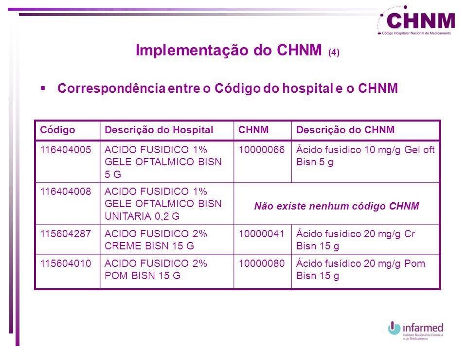 Implementação do CHNM (4) Correspondência entre o Código do hospital e o CHNM CódigoDescrição do HospitalCHNMDescrição do CHNM 116404005ACIDO FUSIDICO