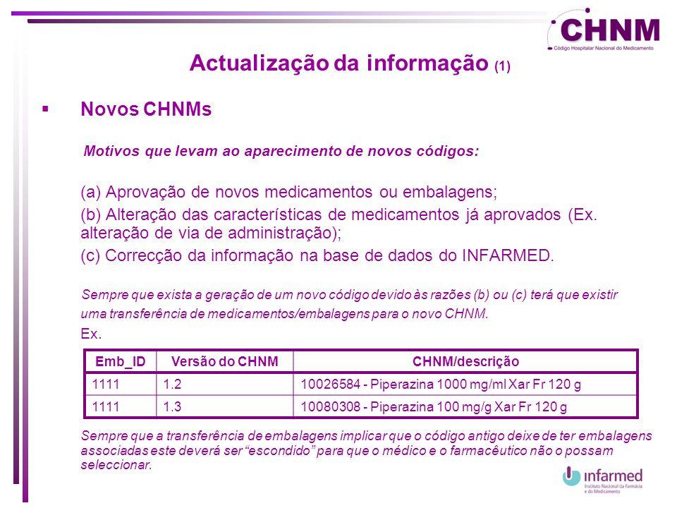 Actualização da informação (1) Novos CHNMs Motivos que levam ao aparecimento de novos códigos: (a) Aprovação de novos medicamentos ou embalagens; (b)