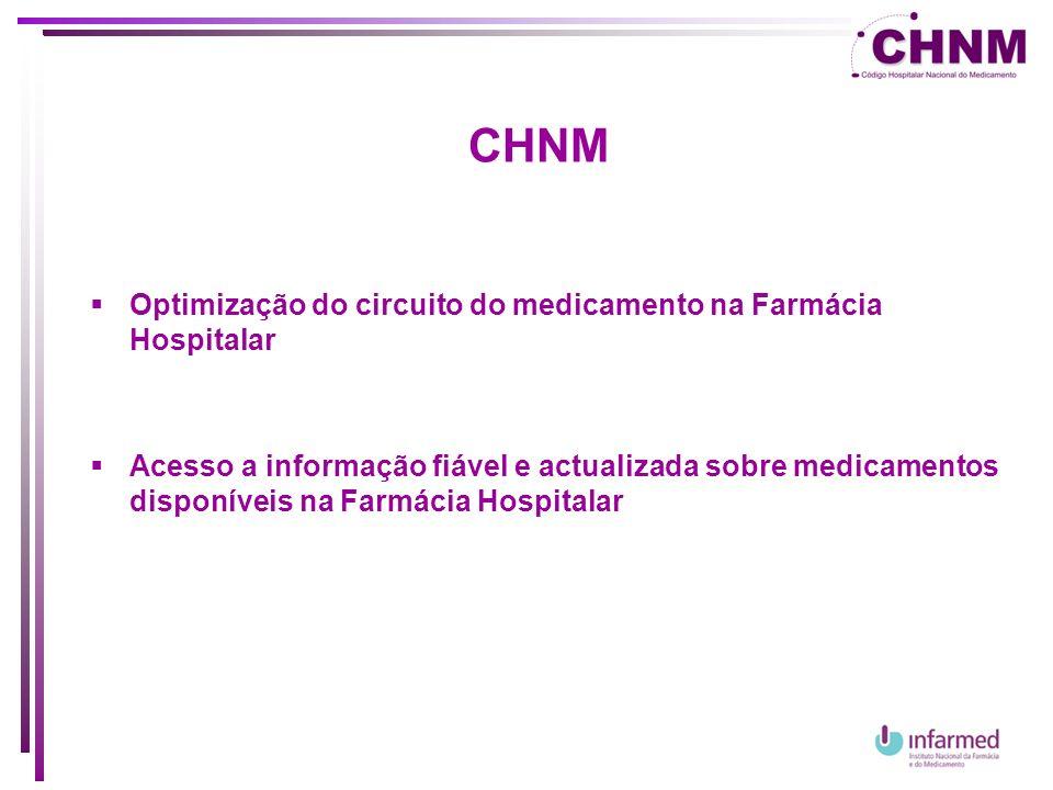 CHNM Optimização do circuito do medicamento na Farmácia Hospitalar Acesso a informação fiável e actualizada sobre medicamentos disponíveis na Farmácia