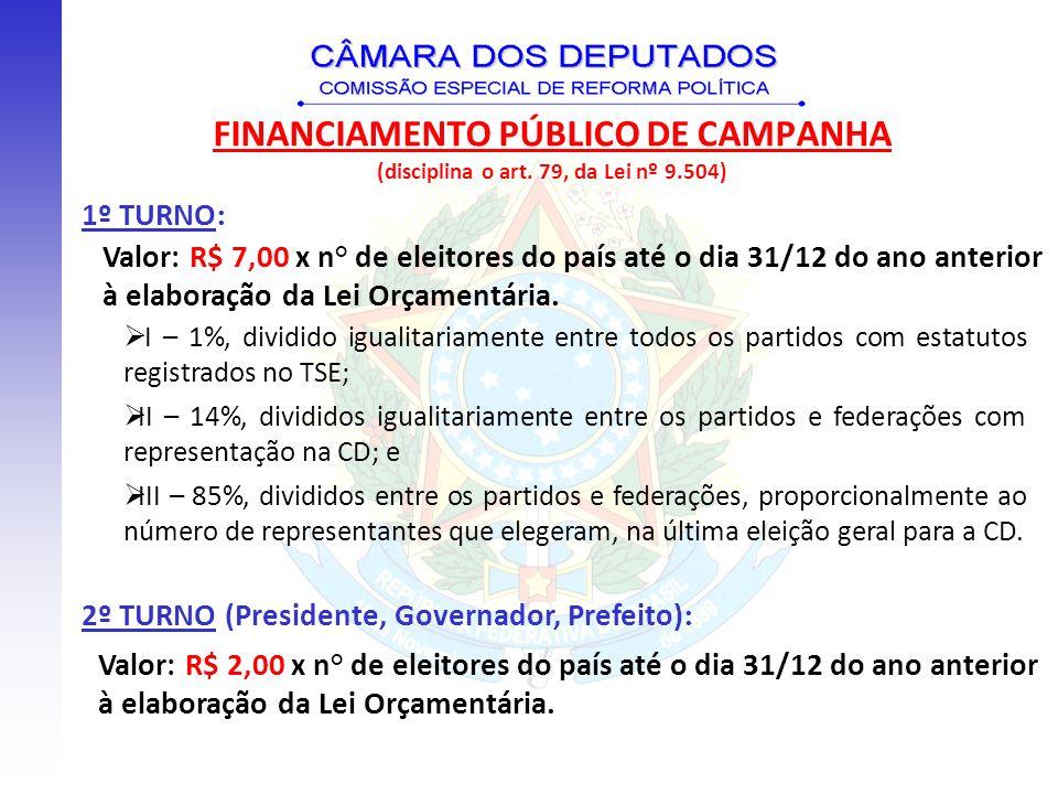 FINANCIAMENTO PÚBLICO DE CAMPANHA (disciplina o art. 79, da Lei nº 9.504) Valor: R$ 7,00 x n° de eleitores do país até o dia 31/12 do ano anterior à e