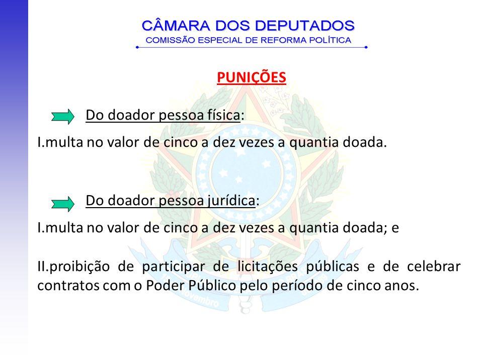 I – os partidos políticos e as federações partidárias poderão celebrar coligação somente para eleição majoritária.