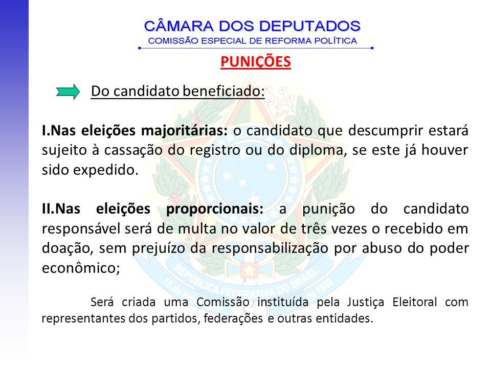PUNIÇÕES Do candidato beneficiado: I.Nas eleições majoritárias: o candidato que descumprir estará sujeito à cassação do registro ou do diploma, se est