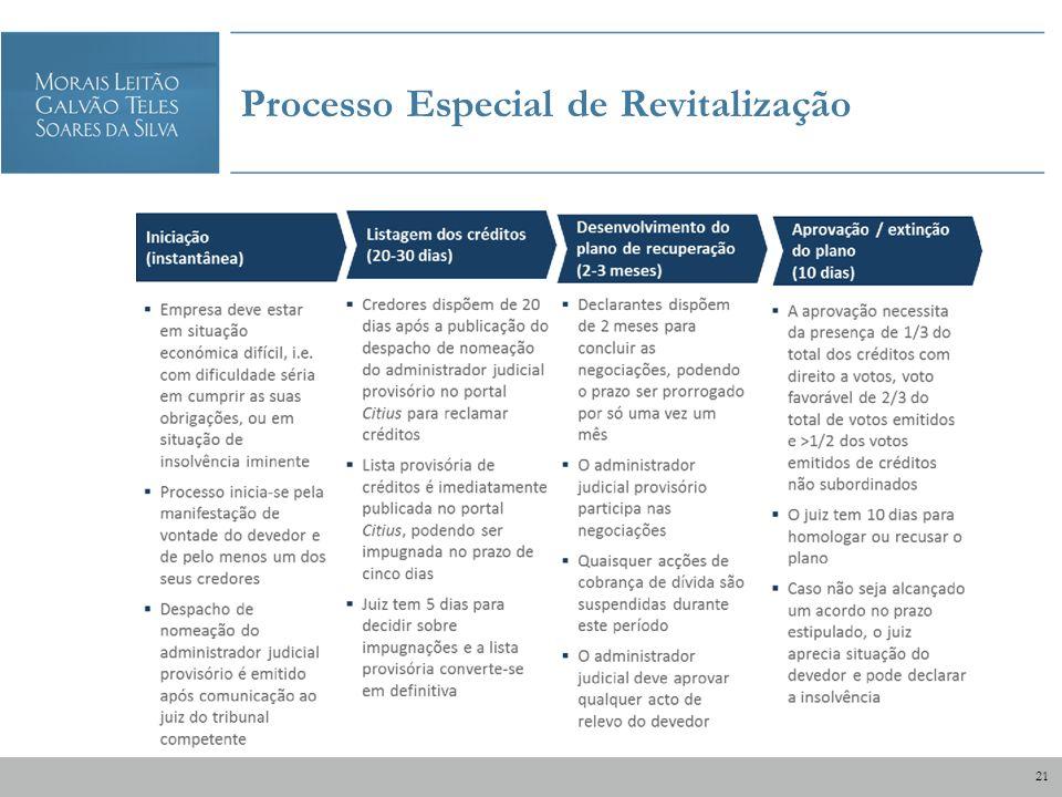 Processo Especial de Revitalização 21