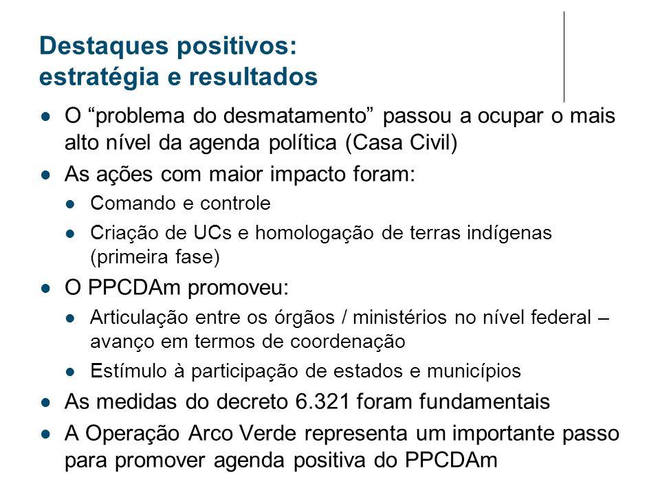 Destaques positivos: estratégia e resultados O problema do desmatamento passou a ocupar o mais alto nível da agenda política (Casa Civil) As ações com
