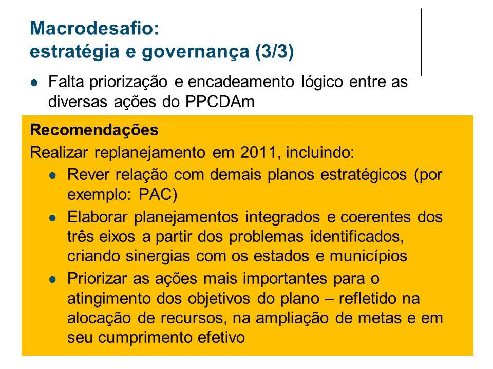 Macrodesafio: estratégia e governança (3/3) Falta priorização e encadeamento lógico entre as diversas ações do PPCDAm Recomendações Realizar replaneja