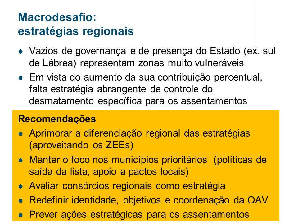 Macrodesafio: estratégias regionais Vazios de governança e de presença do Estado (ex. sul de Lábrea) representam zonas muito vulneráveis Em vista do a