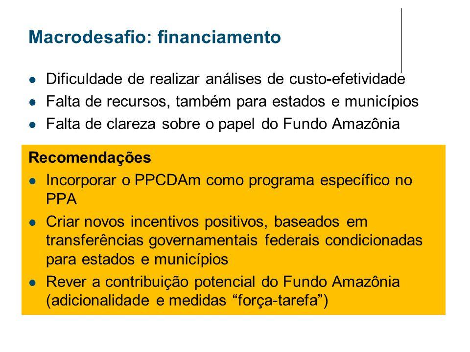 Macrodesafio: financiamento Dificuldade de realizar análises de custo-efetividade Falta de recursos, também para estados e municípios Falta de clareza